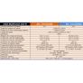 Inversor 24vcc/230vca 3000w Senoidal Modificada Tuv - Foto 3