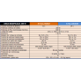 Inversor 24vcc/230vca 300w Usb Senoidal Modificada Tuv - Foto 2