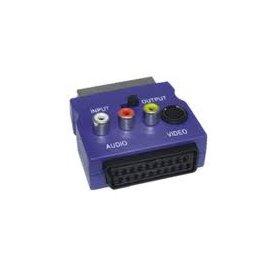 Adaptador Euroconector 3rca/h y S-vhs Extrastar